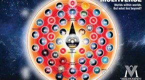 La carte de Multiversity devient interactive