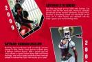 Une superbe infographie sur l'évolution d'Harley Quinn