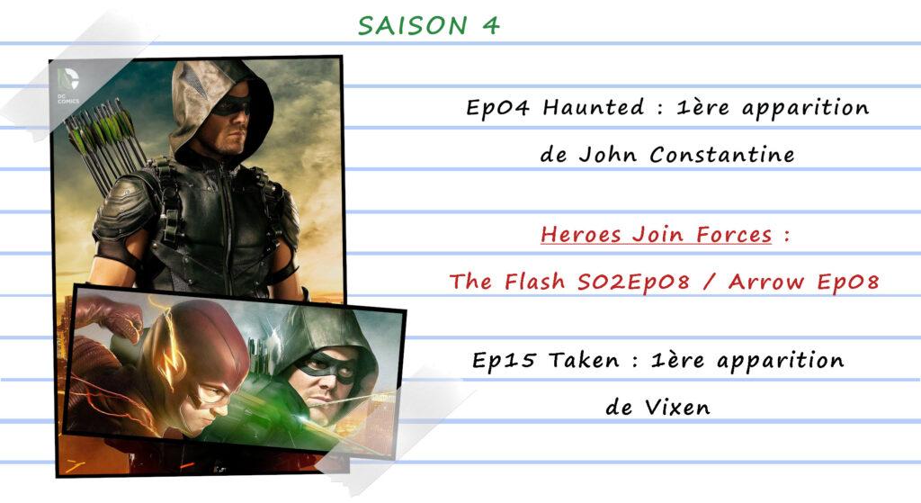 Guide de visionnage des séries CW 34