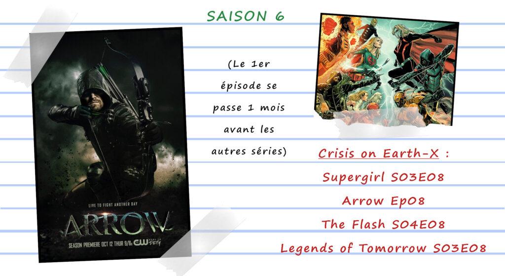 Guide de visionnage des séries CW 36