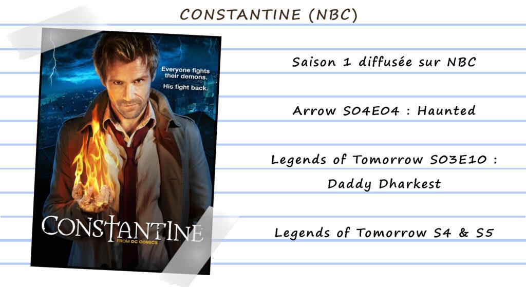 Guide de visionnage des séries CW 58