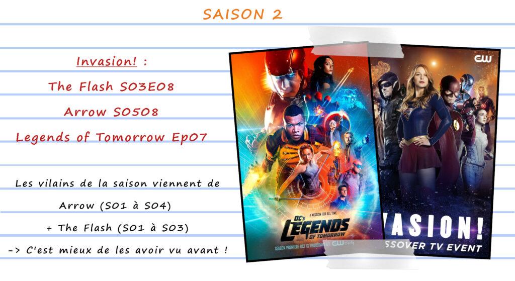 Guide de visionnage des séries CW 51