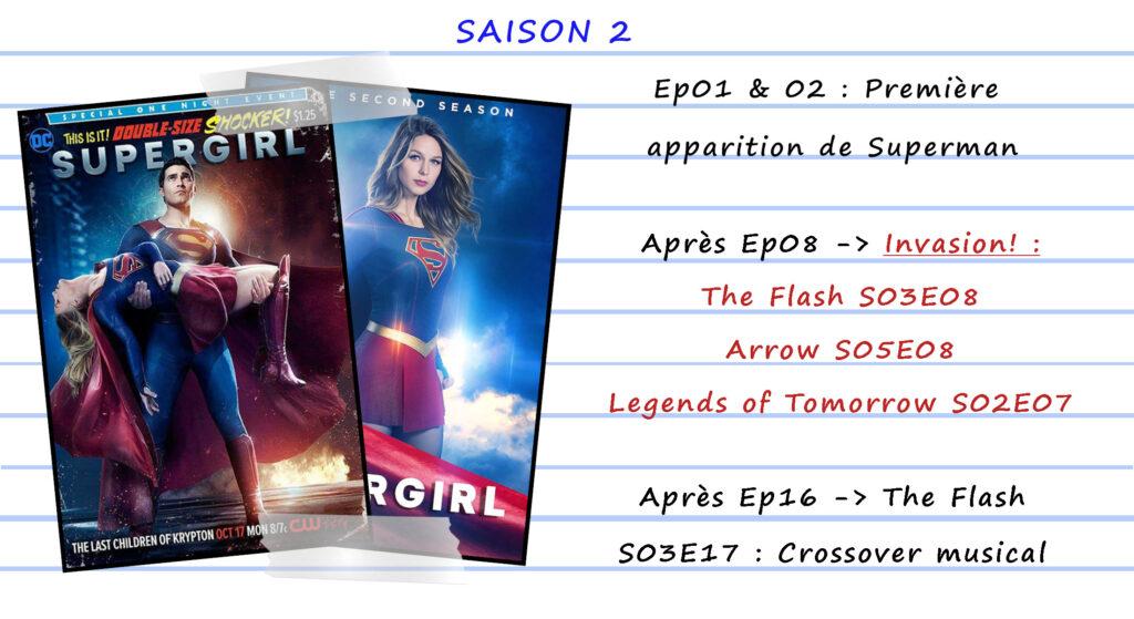 Guide de visionnage des séries CW 46