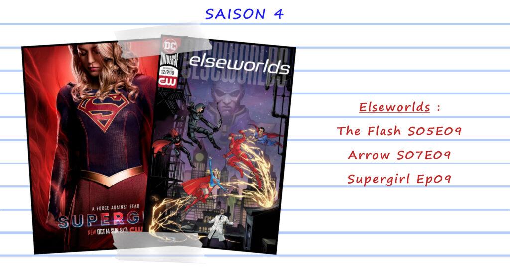 Guide de visionnage des séries CW 48