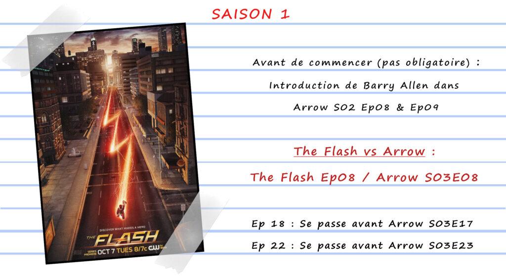 Guide de visionnage des séries CW 39