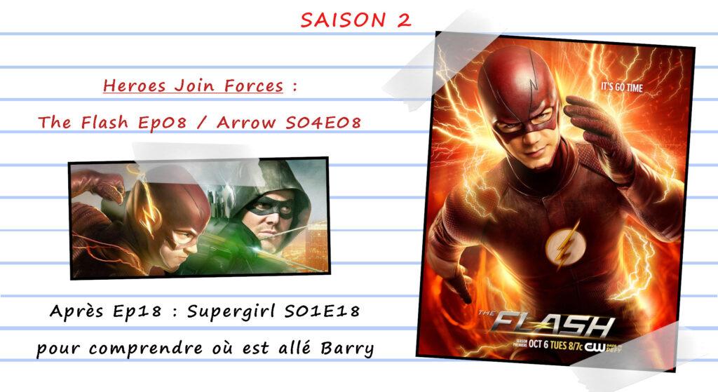 Guide de visionnage des séries CW 40