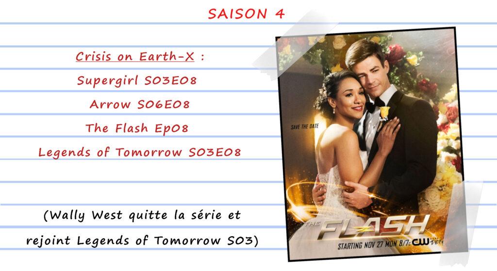 Guide de visionnage des séries CW 42