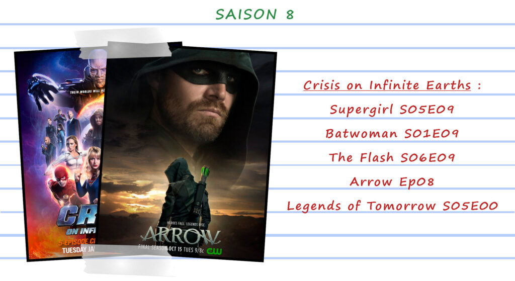 Guide de visionnage des séries CW 38