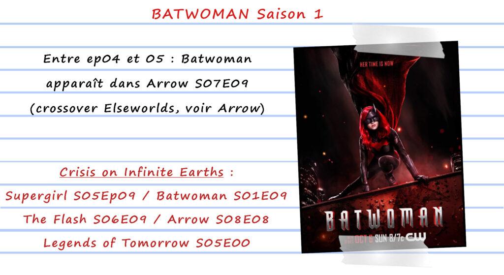 Guide de visionnage des séries CW 55