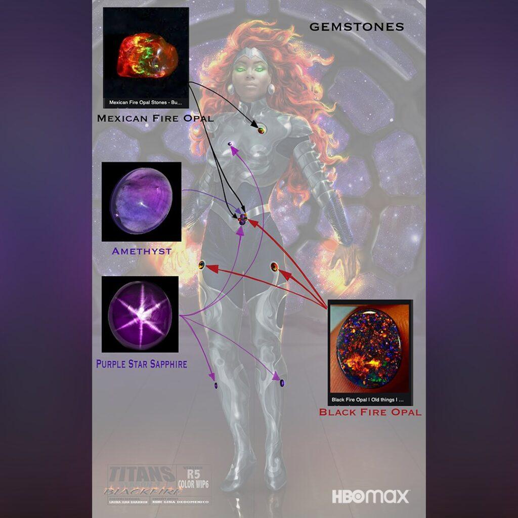Titans saison 3 : Blackfire se montre en costume 28