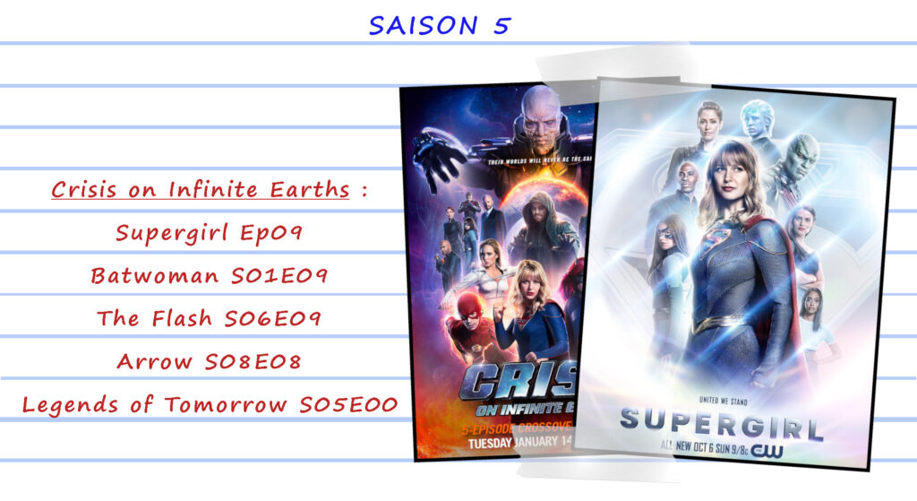 Guide de visionnage des séries CW 49